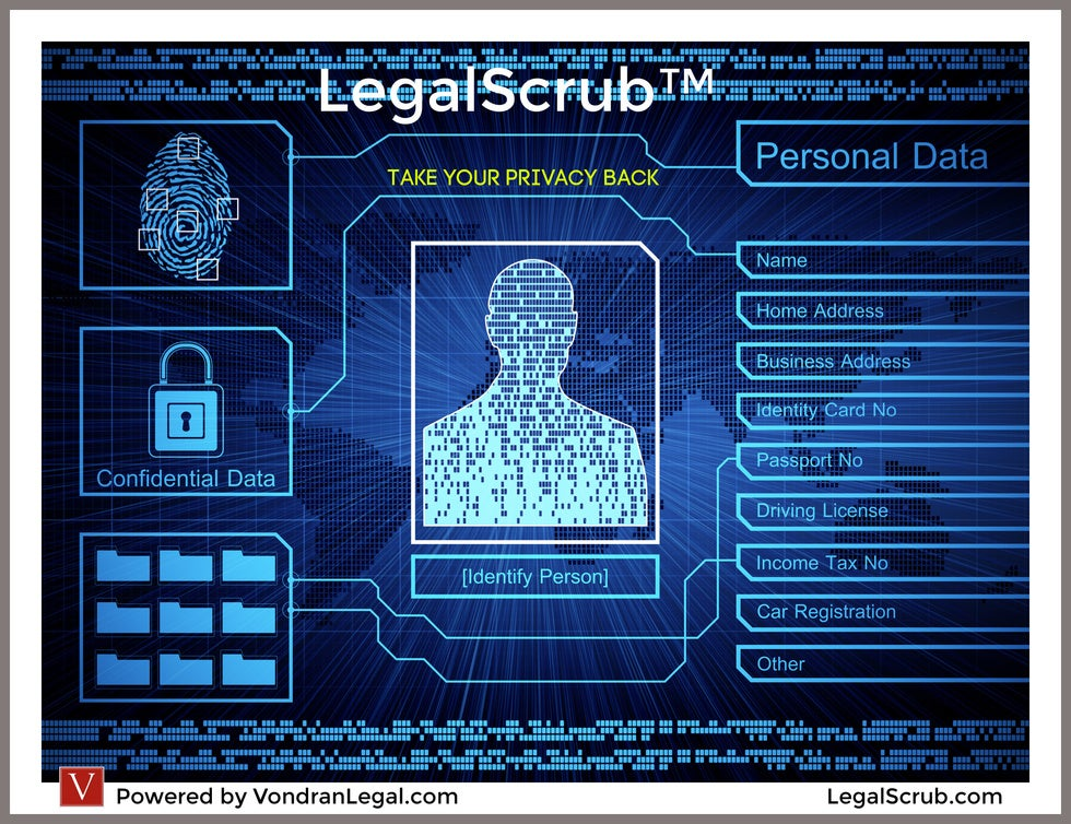 legalscrub, internet privacy law firm, takedown, copyright