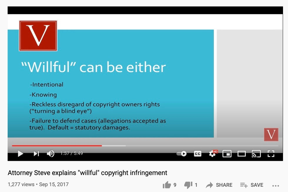 what is willful infringement?