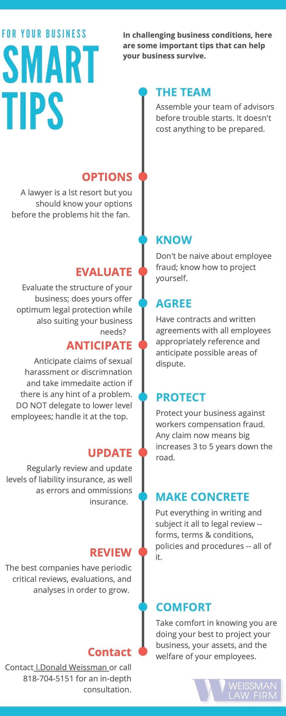 Smart Business Tips