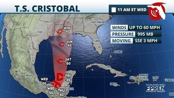 hurricane season storm prep property insurance claim