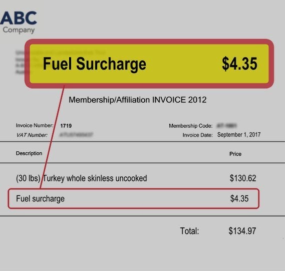 deceptive fuel surcharge supports class action suit