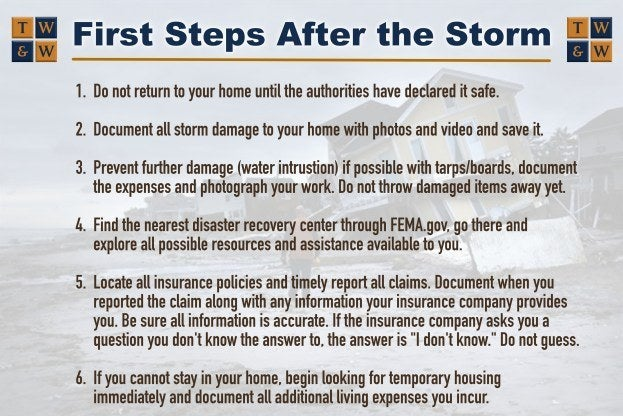 Infographic - first steps to take when returning after a storm evacuation