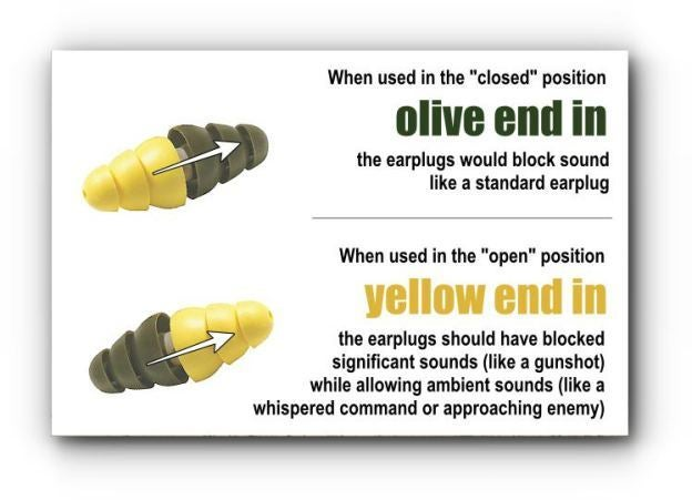 3m defective earplugs military hearing loss consumer claims